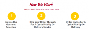 home delivered meals Keysborough